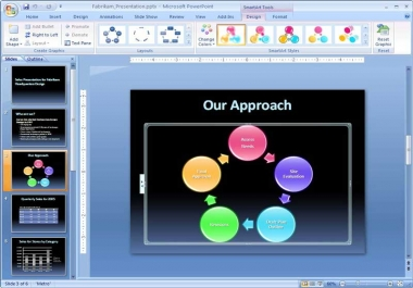 do a power-point presentation for you